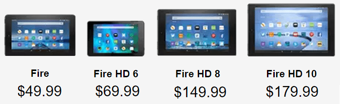 Amazon Fire Comparison: Amazon Fire (7-inch) vs Amazon Fire HD 6, HD 8 and HD 10